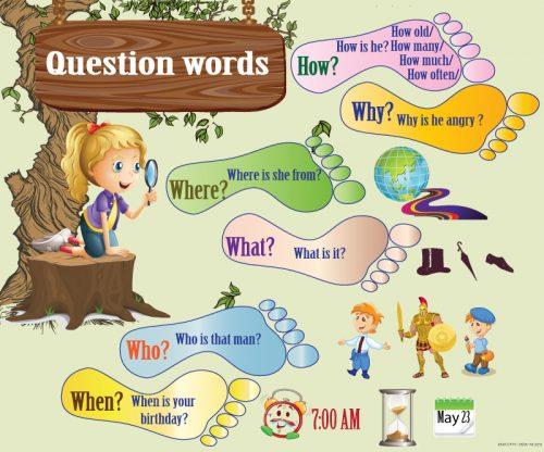 לוח מילות שאלה